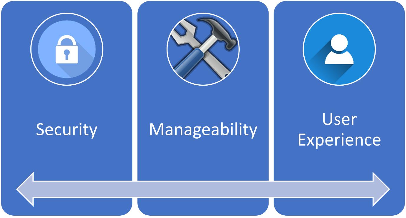 اطمینان از امنیت اطلاعات شخصی از مهم ترین معیارهای انتخاب یک سرور است